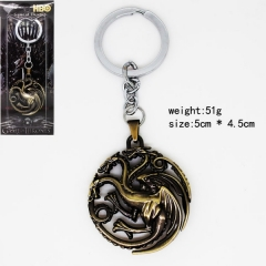 Power Game Anime Keychain